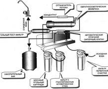 Промывка накопительного бака в системе обратного осмоса