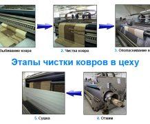 Надёжная и качественная чистка ковров производится в цеху